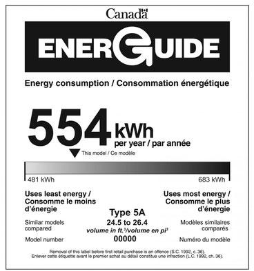 Energy Performance Label - EnerGuide Canada