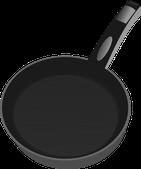 PFAS in pan PTFE